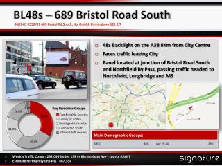 BL48s – 689 Bristol Road South
