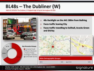 BL48s – The Dubliner (W)