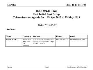 Date: 2013 -05-07
