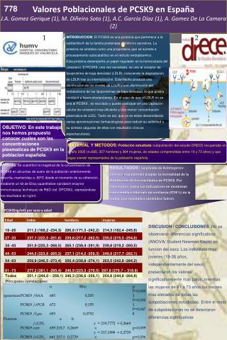 Valores Poblacionales de PCSK9 en España