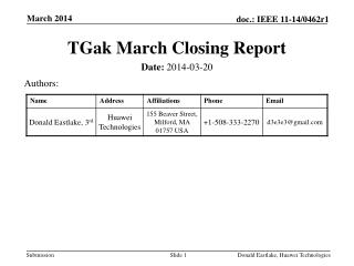 TGak March Closing  Report