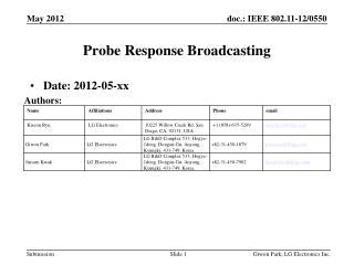 Probe Response Broadcasting