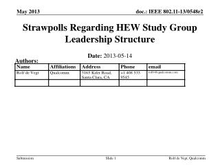 Strawpolls  Regarding HEW Study Group Leadership Structure