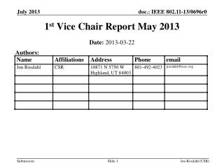 1 st  Vice Chair Report May 2013