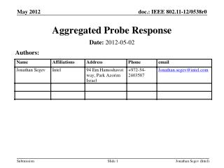 Aggregated Probe Response