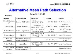 Alternative Mesh Path Selection