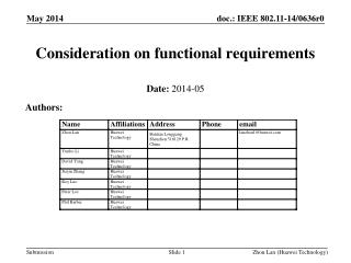 Consideration on functional requirements