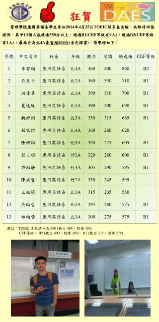 備註: TOEIC  多益滿分為 990 ( 聽力 495 ,閱讀 495) CEF 等級: B2 ( 聽力 400 ,閱讀 385) , B1 ( 聽力 275 ,閱讀 275)