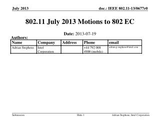 802.11 July 2013 Motions to 802 EC