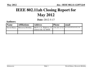 IEEE 802.11ah Closing Report for May 2012