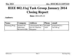 Date: 2014- 05-22