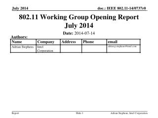 802.11 Working Group Opening Report July 2014