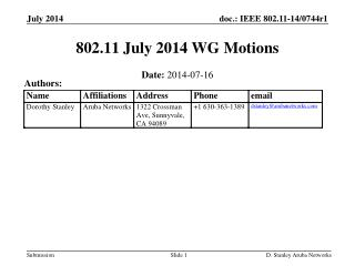 802.11  Jul y  2014 WG Motions