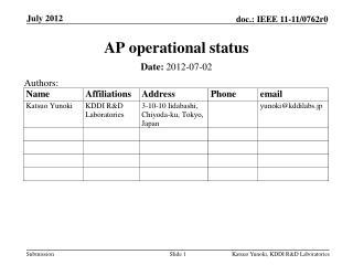 AP operational status