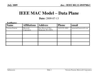 IEEE MAC Model – Data Plane