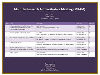 Monthly Research Administrators Meeting (MRAM ) July 11,  2013 9am-10am UW Tower  Ravenna  Room