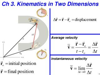 Ch 3. Kinematics  in Two Dimensions