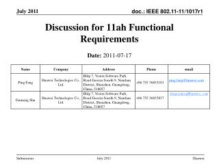 Discussion for 11ah Functional Requirements