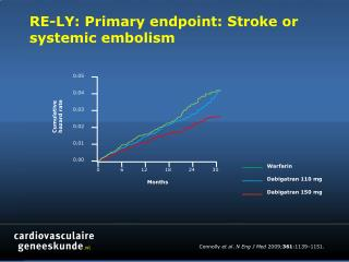 RE-LY:  Primary endpoint: Stroke or systemic embolism