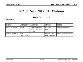 802.11 Nov 2012 EC Motions
