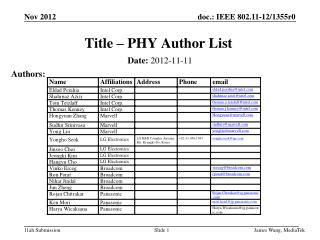 Title – PHY Author List