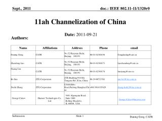11ah Channelization of China