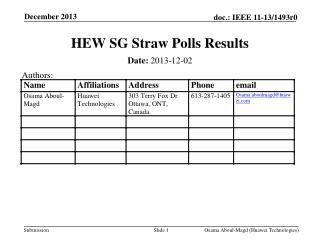 HEW SG Straw Polls Results