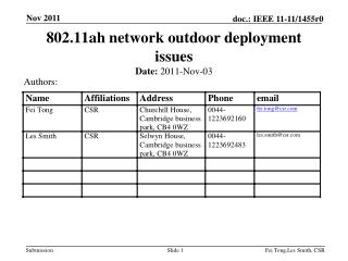 802.11ah network outdoor deployment issues