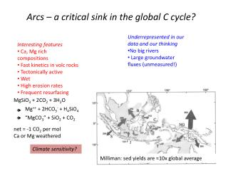 Arcs – a critical sink in the global C cycle?