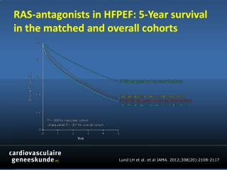 RAS-antagonists in HFPEF: 5-Year  survival in  the matched and overall cohorts