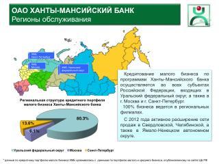 ОАО ХАНТЫ-МАНСИЙСКИЙ БАНК Регионы обслуживания