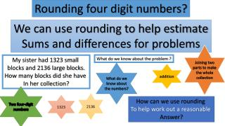 Rounding four digit numbers?