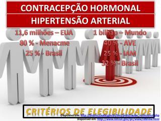 CONTRACEPÇÃO HORMONAL