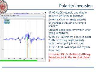 Polarity inversion
