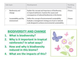 BIODIVERSITY AND CHANGE What is biodiversity?