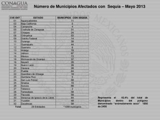 Número de Municipios Afectados con  Sequía – Mayo 2013