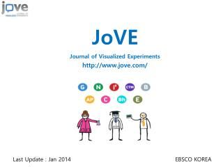JoVE Journal of Visualized Experiments jove/