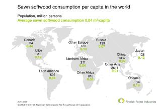 Sawn softwood consumption per capita in the world