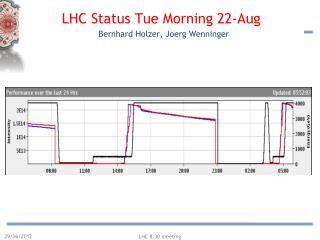 LHC Status  Tue  Morning  22-Aug   Bernhard Holzer,  Joerg Wenninger
