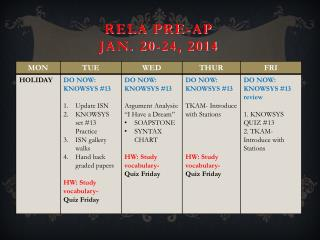 RELA  Pre-AP Jan . 20-24,  2014