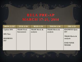 RELA Pre-AP March 17-21, 2014