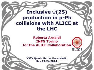 Inclusive  (2S) production in p- Pb  collisions with ALICE at the LHC