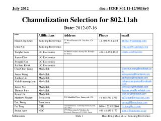 Channelization Selection for 802.11ah
