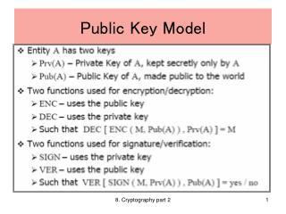 Public Key Model