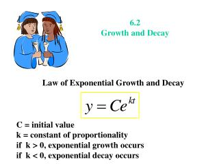 6.2 Growth and Decay