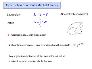 Construction of a relativistic field theory