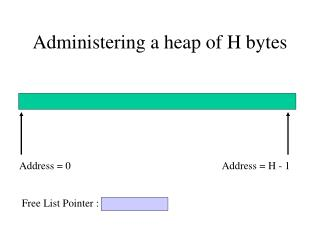 Administering a heap of H bytes