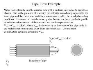 Pipe Flow Example