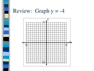 Review:  Graph y = -4