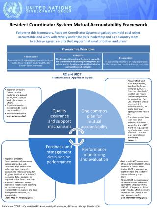 Resident Coordinator System Mutual Accountability Framework